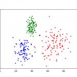 マハラノビス距離 を用いた機械学習を python で実装